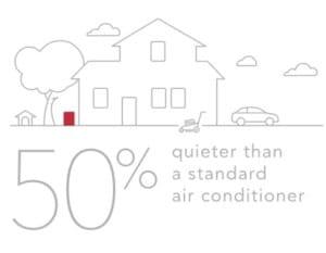 50 percent quieter